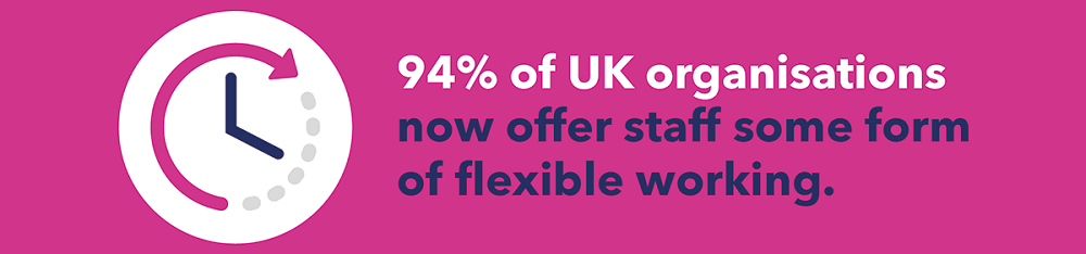 number of organisations offering flexible working in the uk