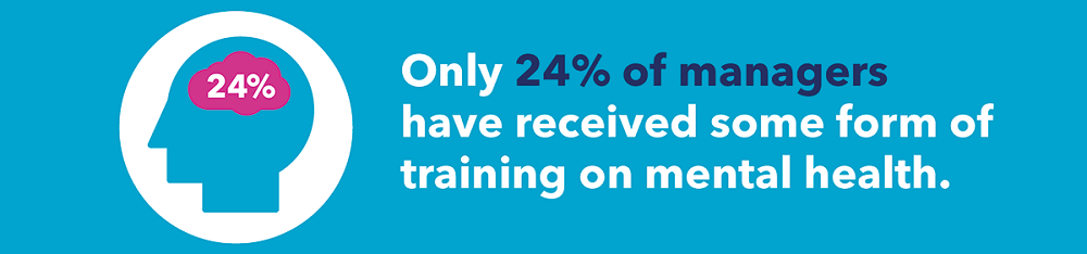 number of managers receiving mental health training