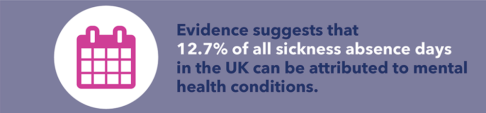 amount of sickness absence attributed to mental health issues