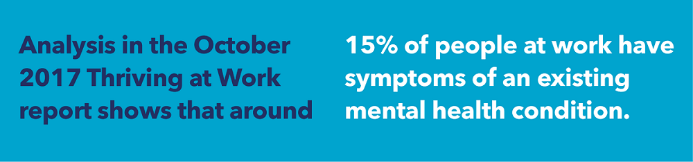 number of people at work with symptoms of existing mental health condition