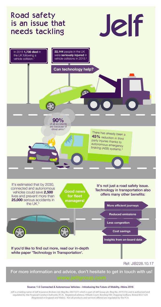 technology in transportation infographic